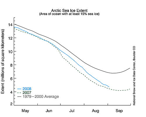 Arctic sea ice loss 2008 04sep08