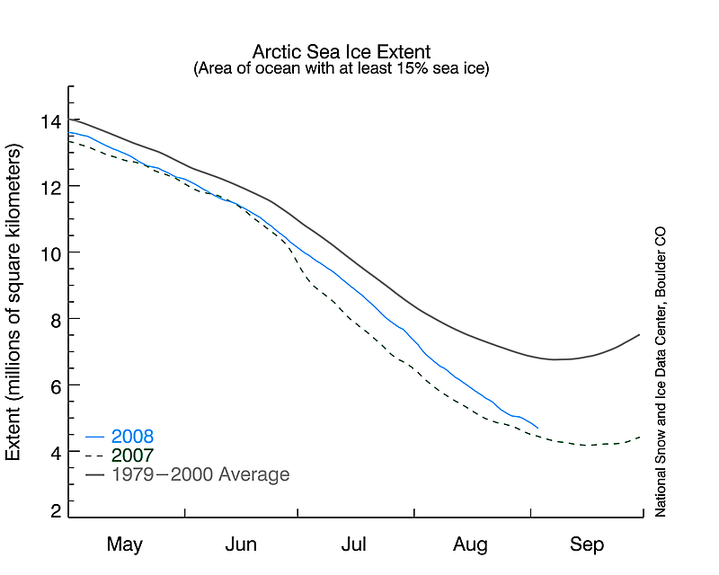 Arctic sea ice loss 2008 04sep08