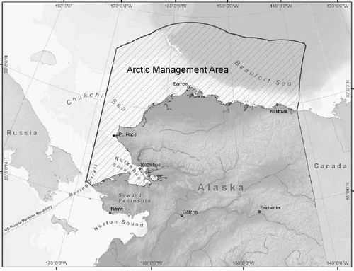 Arctic FMP coverage