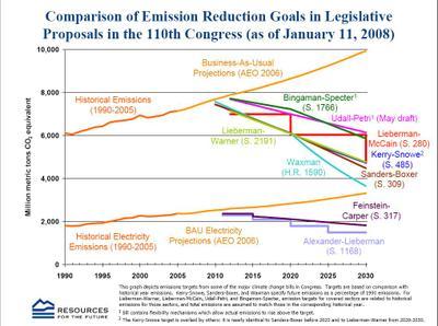 Carbon_bills