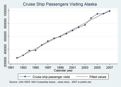Cruise_ship_passengers_visiting_ala