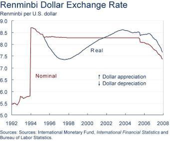 Real_renminbi